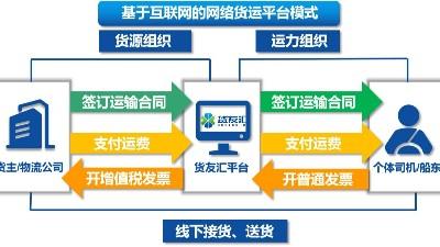 网络货运平台的优势-货友汇-为企业缓解税负压力