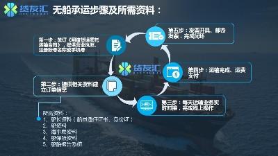 无船承运平台-货友汇-助力船运企业减少成本