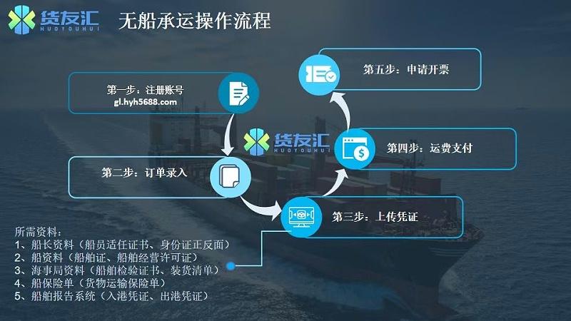 货友汇 无船承运人政策有哪些 平台操作流程